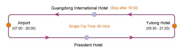 Guangzhou Airport Express Coach Line 2B